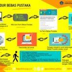 Prosedur Bebas Pustaka Perpustakaan Poltekkes Kemenkes Yogyakarta